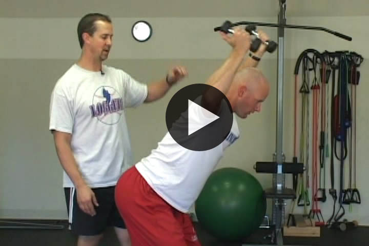 Shoulder Health & Performance